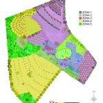 Design de Permacultura